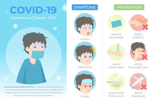 Action Plan If You Feel Infected With COVID-19